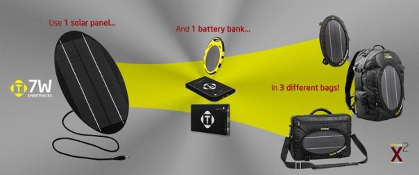 Panneau solaire pour sacs à main et sacs à dos , recharge vos smartphones PC et tablettes